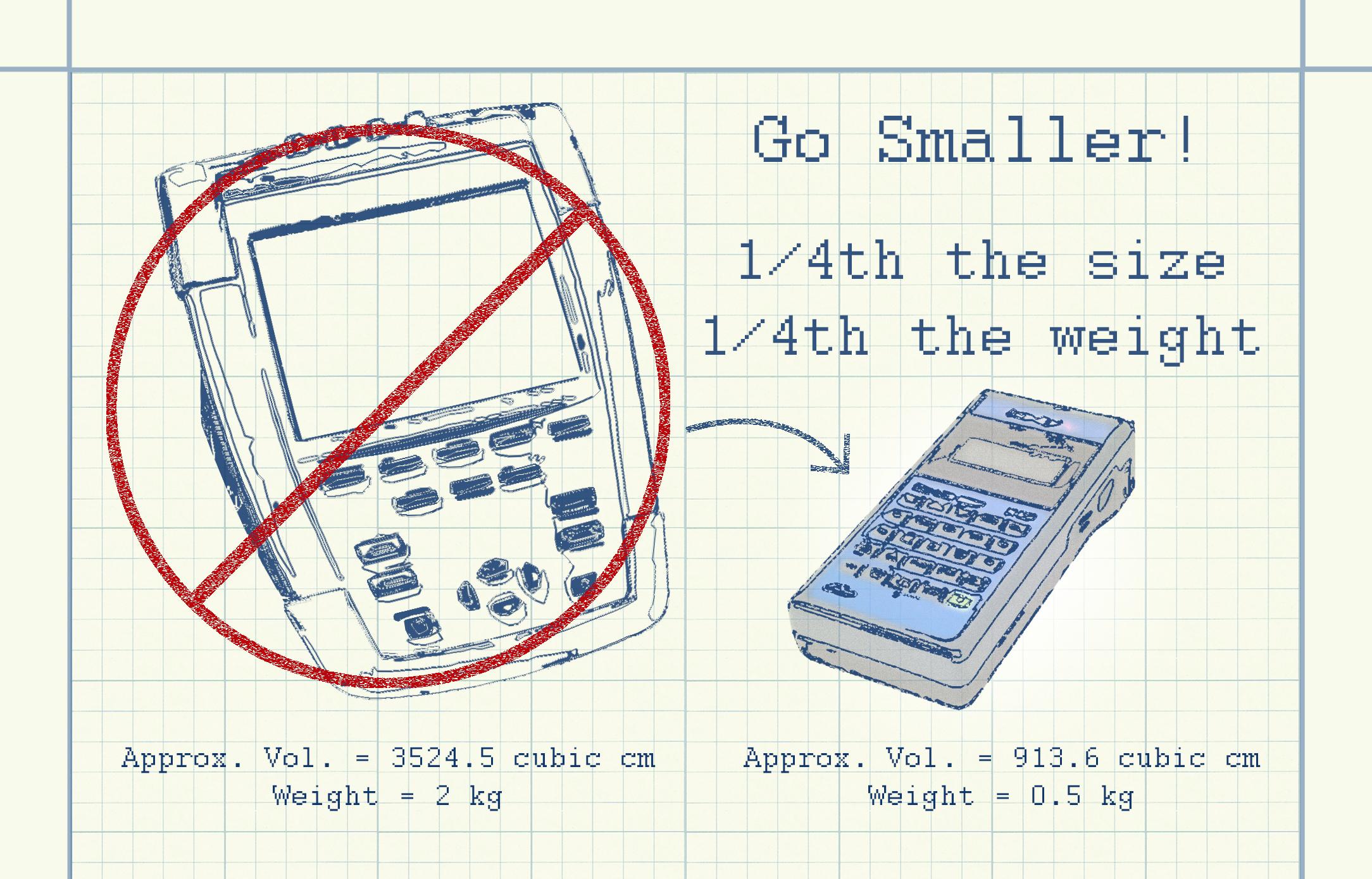 Go Smaller!